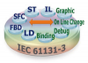 Понимание языков программирования IEC61131-3