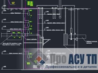 АСУ канализационной насосной станции. КНС