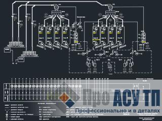 АСУ ТП перегрузки цемента. Схема автоматизации