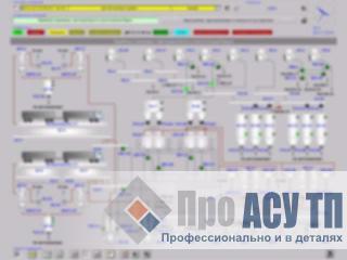 АСУ ТП элеватора емкостью 40 000 тонн. Система диспетчеризации