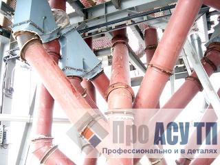 АСУ ТП элеватора емкостью 50 000 тонн. Зернопроводы